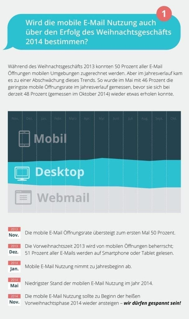 Return-Path-Infografik-Mobile-E-Mail-Trend1